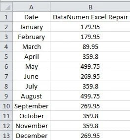 How to Present Your Data in a Half Pie Chart in Excel - Data