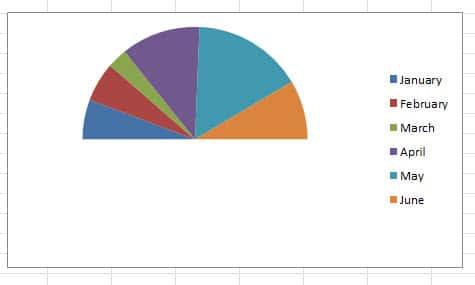 Half Pie Chart