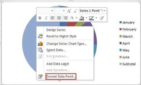 Format Data Point