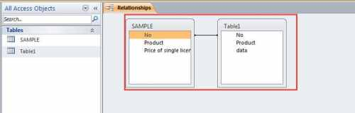 access relationship between two tables