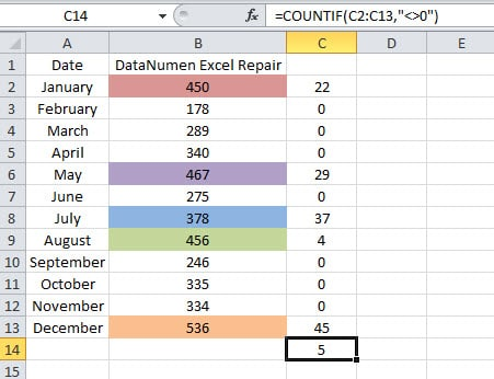 2 Methods to Count the Number of Cells with Background Colors in