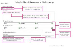 Use In-place E-discovery In Ms Exchange