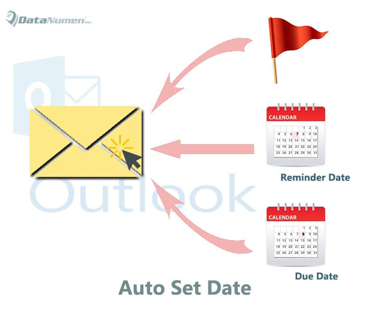 Auto Set a Reminder and Due Date When Flagging an Outlook Email for Follow up