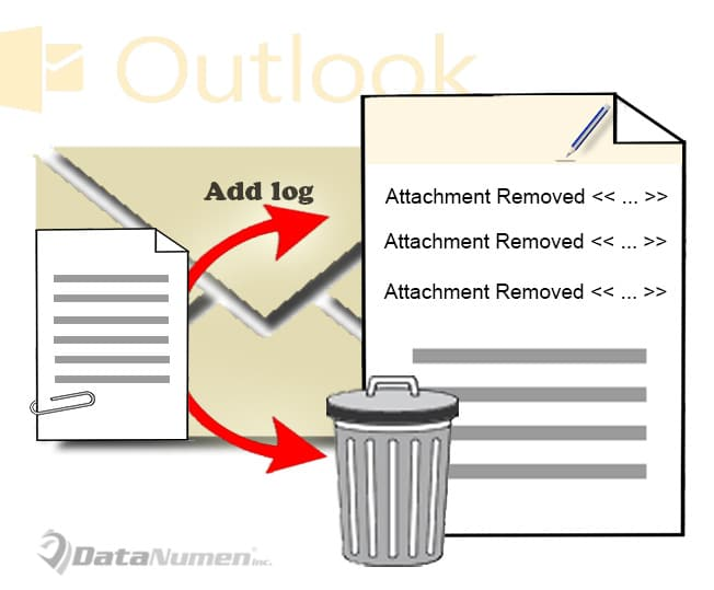 Auto Insert Information of the Attachment into Email Body When Removing It