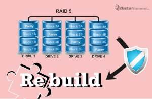 RAID Rebuild