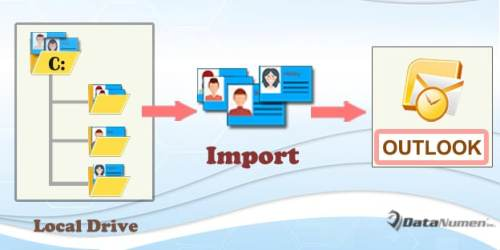 How To Batch Import All Vcards In A Local Drive Into Outlook