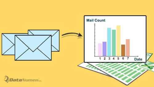 How to Auto Record the Total Count of Incoming Emails Every