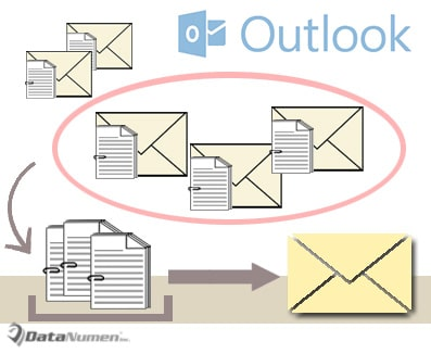 Batch Copy All Attachments from Multiple Emails to a New Email