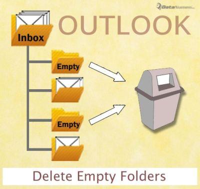 Batch Delete All Empty Subfolders in Your Outlook