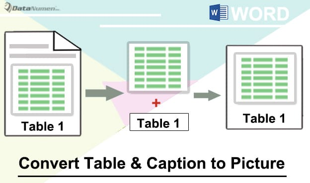 Convert Tables and Associated Captions to Pictures
