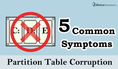 5 Most Common Symptoms of Disk Partition Table Corruption