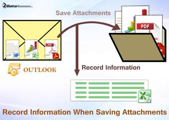 Auto Record File Name & Path When Saving Email Attachment in Your Outlook