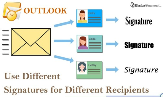 Auto Select Different Signatures for Different Recipients in Your Outlook Emails