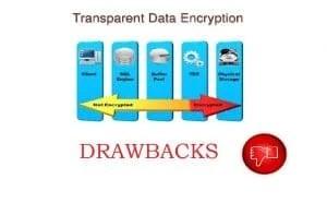 5 Key Drawbacks Of Transparent Data Encryption In Sql Server Data
