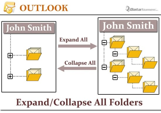 Quickly Expand or Collapse All Mail Folders in Your Outlook