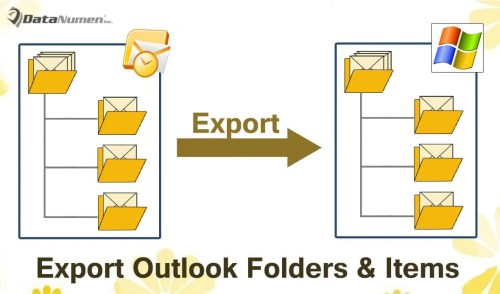 how to show all folders in outlook