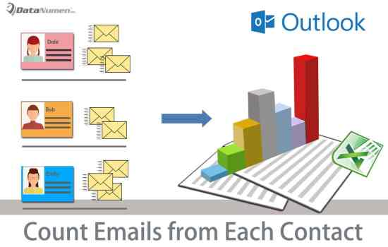 Quickly Export the Count of Emails from Each Contact in Your Outlook to Excel