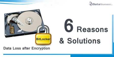 6 Reasons & Solutions to Data Loss on BitLocker Encrypted Hard Drive