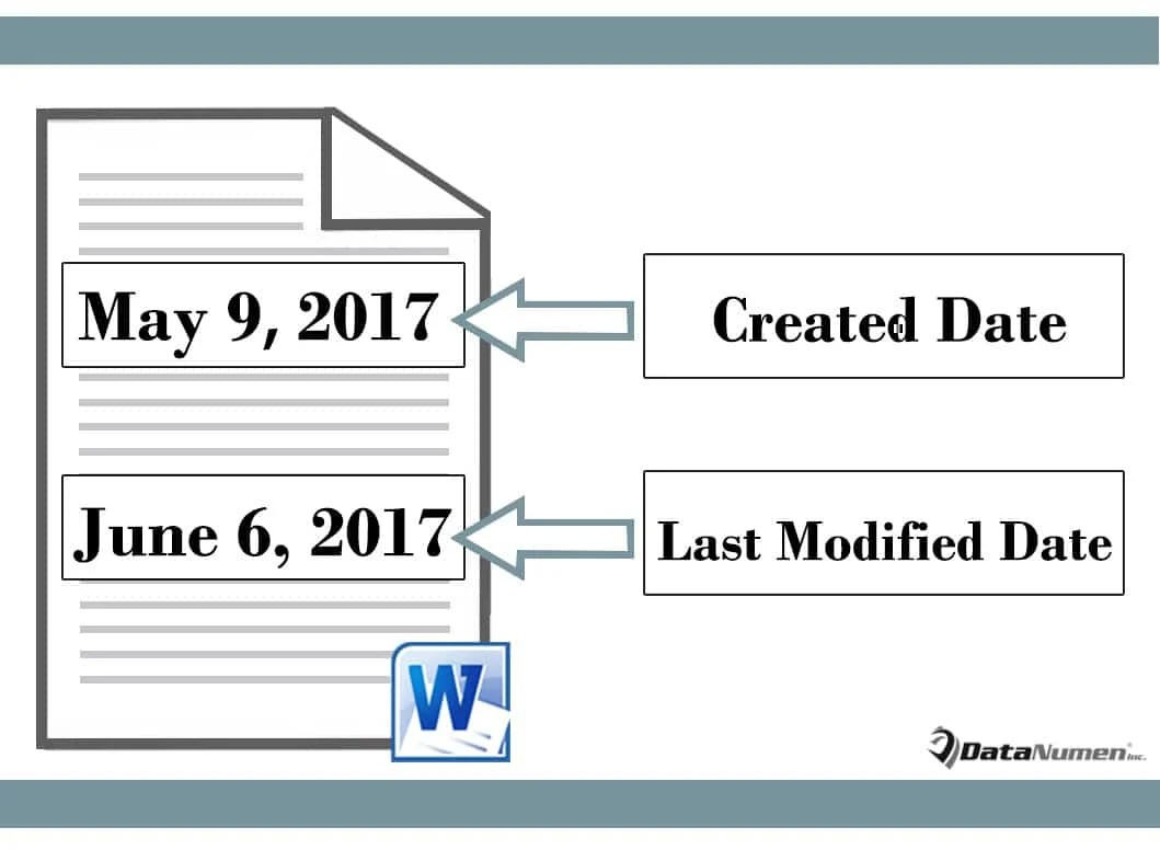Insert the Created or Last Modified Date into Your Word Document