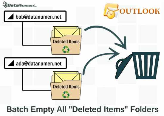 """Batch Empty All """"Deleted Items"""" Folders in All Your Outlook Email Accounts"""