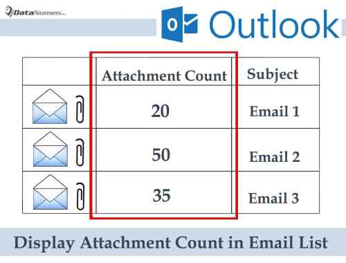 Display Attachment Count in Email List with Outlook VBA