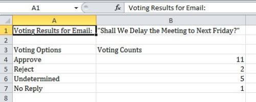 Exported Voting Statistics