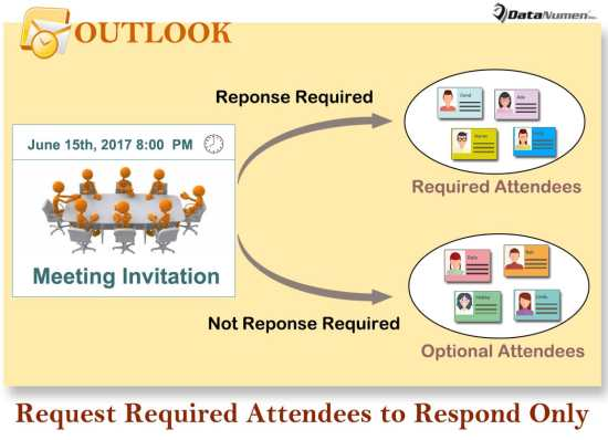 Request Required Attendees Only to Respond to Your Meeting Invitation in Outlook