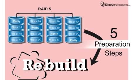 5 Vital Preparation Steps before RAID Rebuild