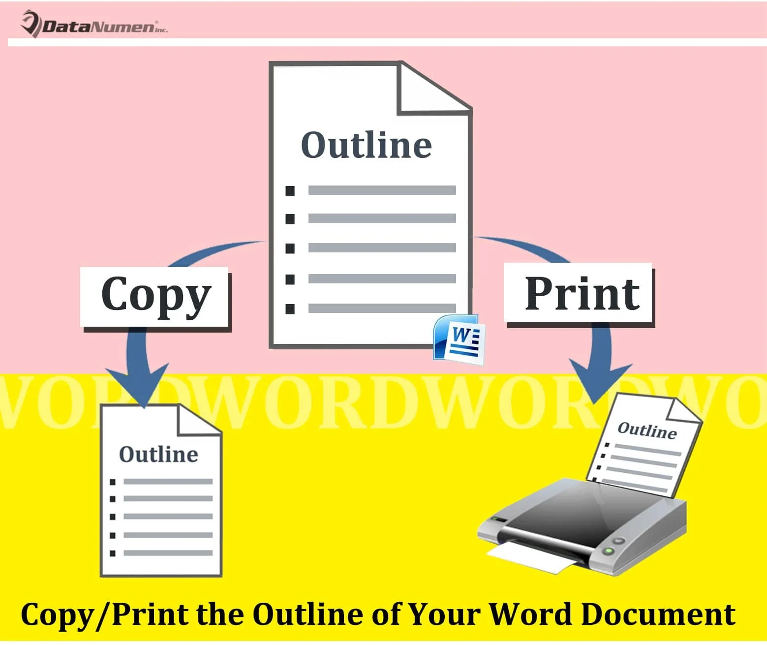Copy or Print the Outline of Your Word Document