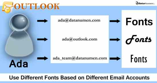Use Different Fonts for Different Accounts when Sending Email in Outlook