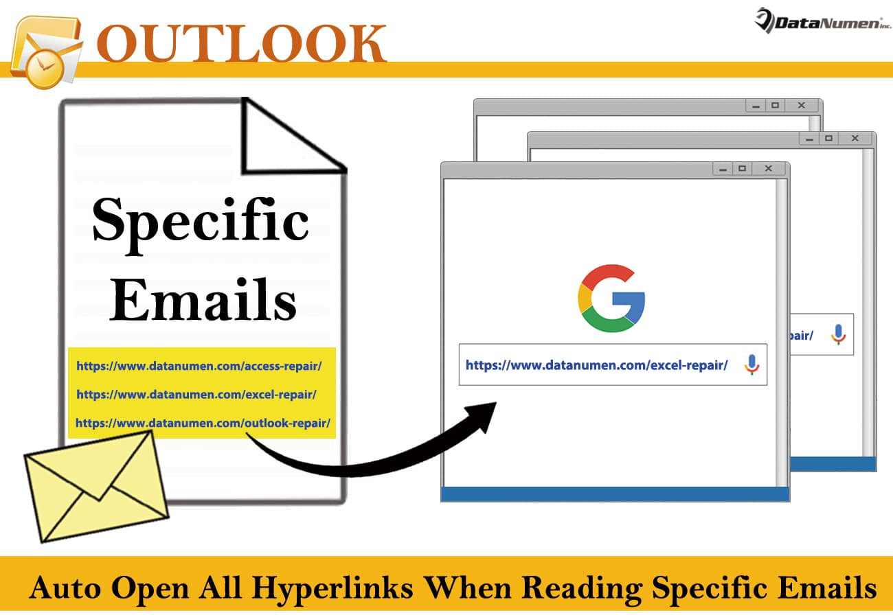 How to Auto Open All Embedded Hyperlinks when Reading Specific