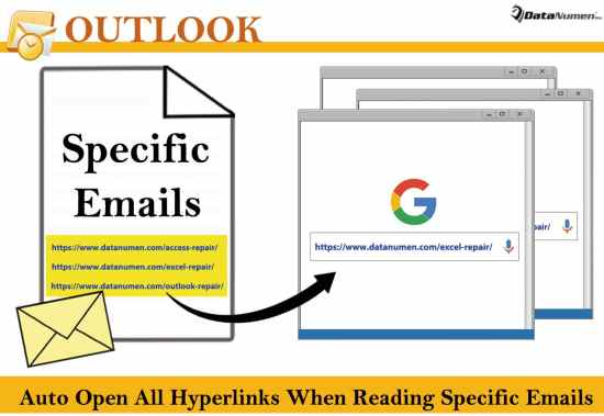Auto Open All Embedded Hyperlinks when Reading Specific Emails