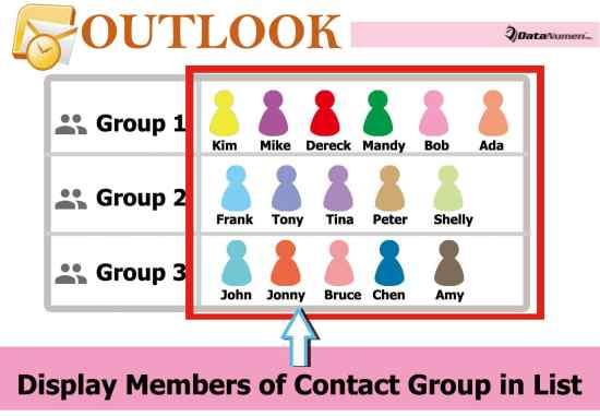 Display the Members of Contact Group in List via Outlook VBA