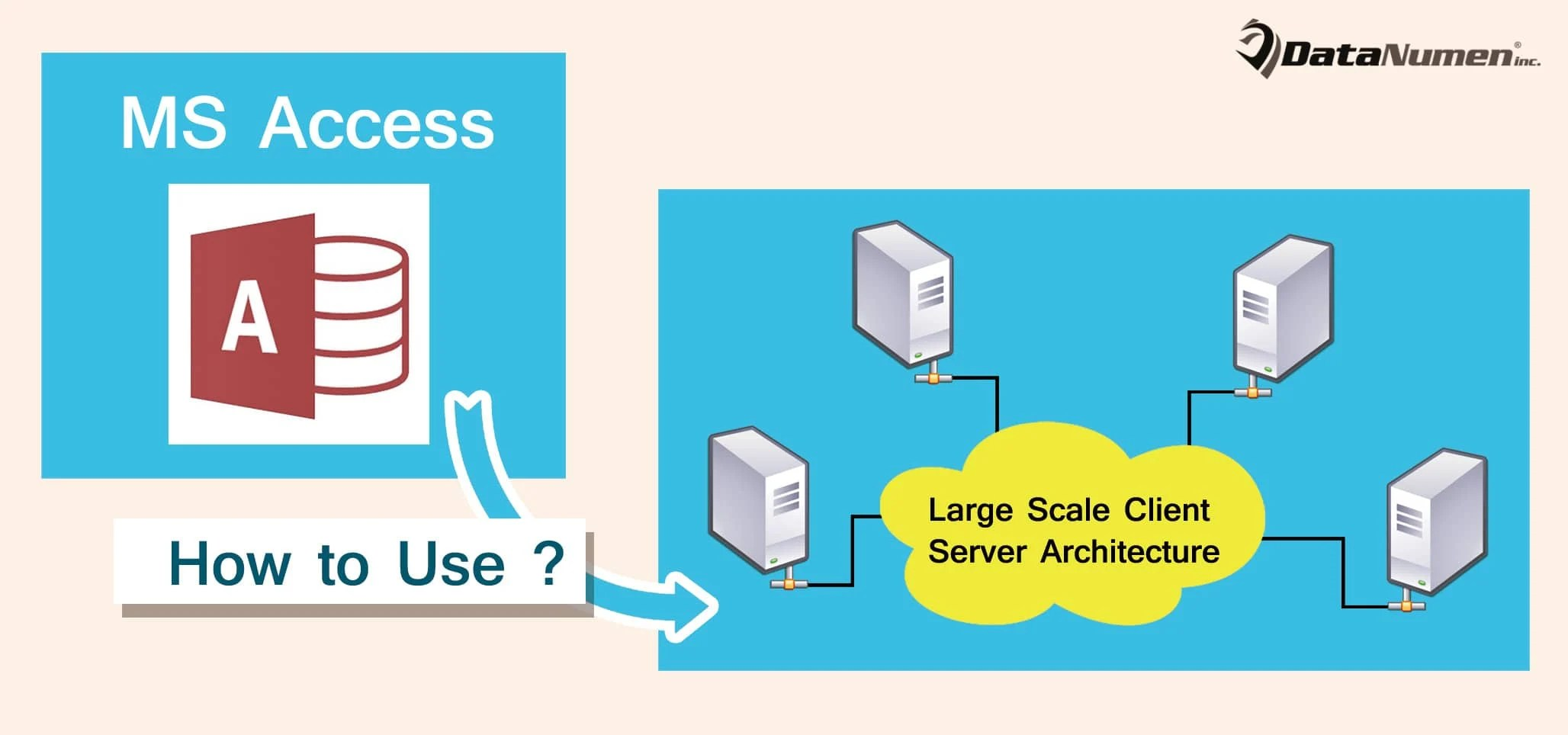 How to Innovatively Use MS Access In A Large Scale Client Server Architecture