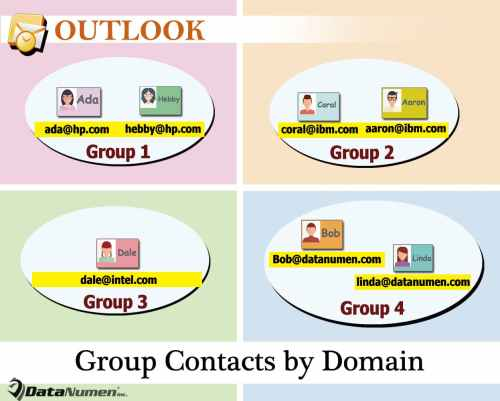 Quickly Group Outlook Contacts by Domain in List View