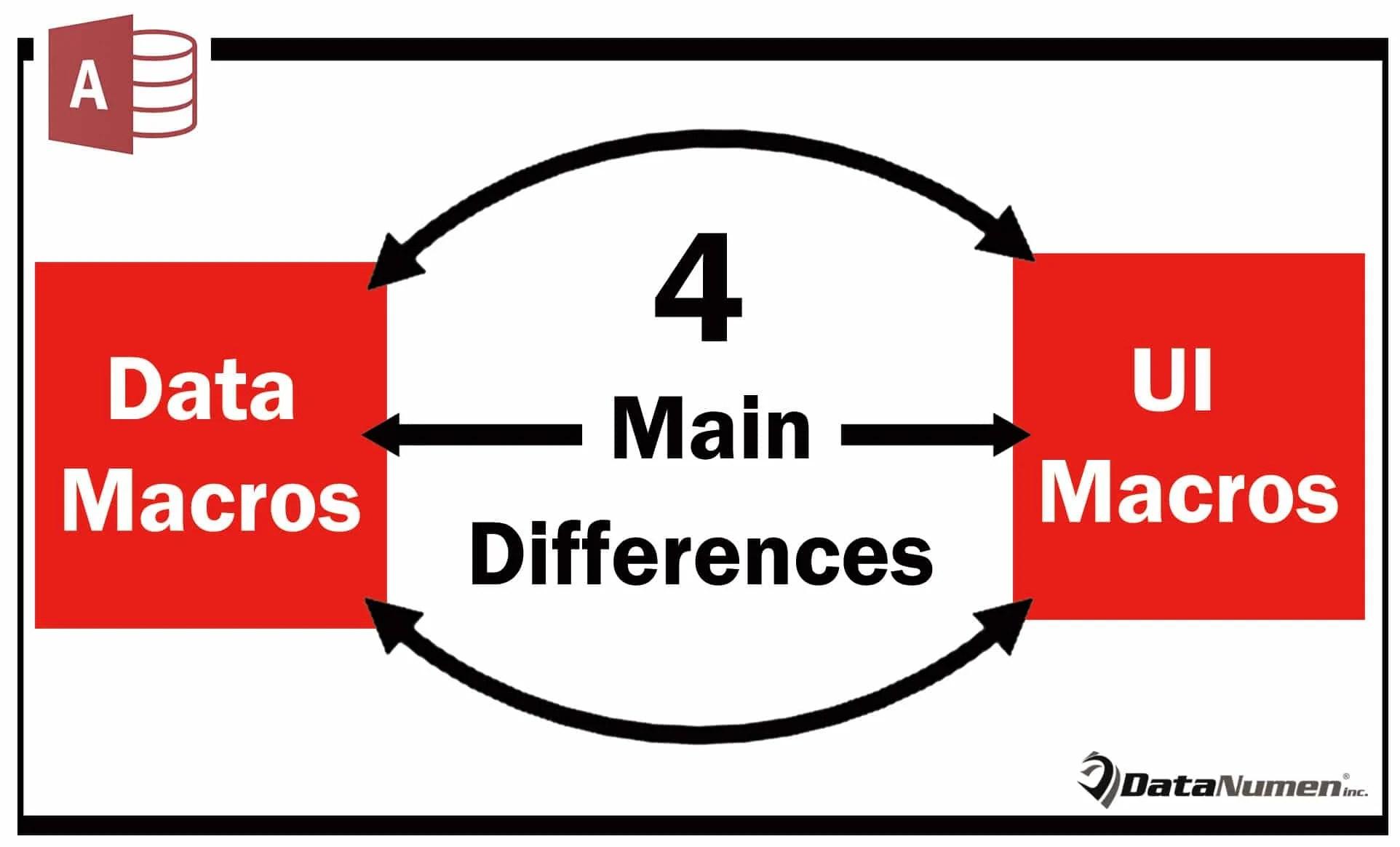 4 Main Differences Between Data Macros And UI Macros