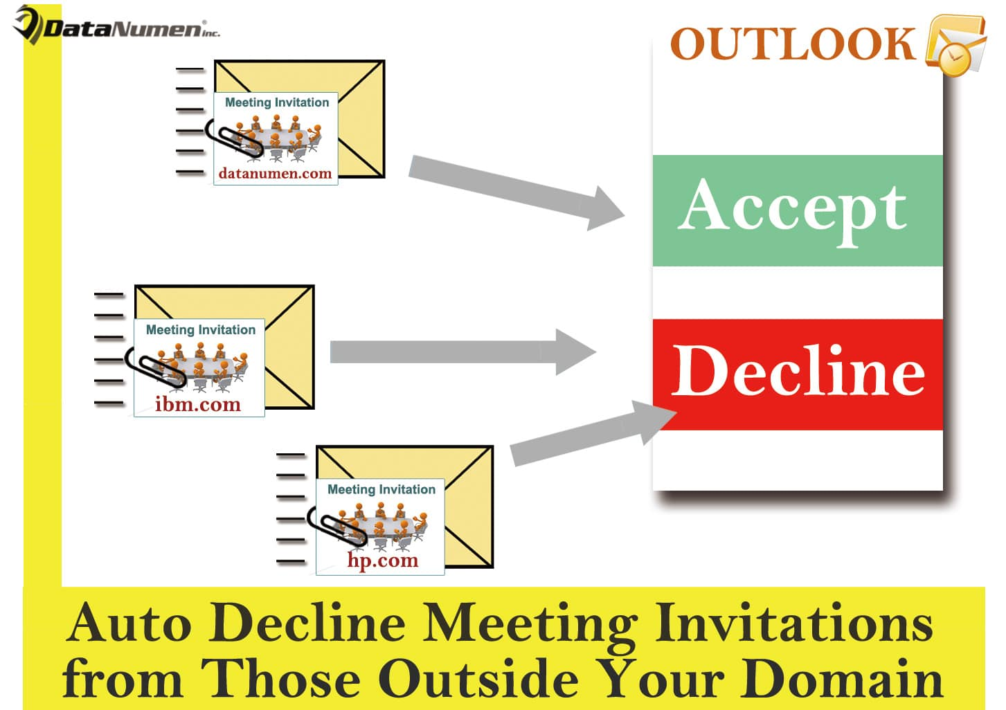 Auto Decline Meeting Invitations from Those Outside Your Domain in Outlook