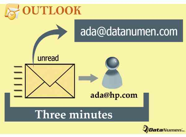 Auto Forward an Incoming Email If It Is Not Read after Some Time in Outlook