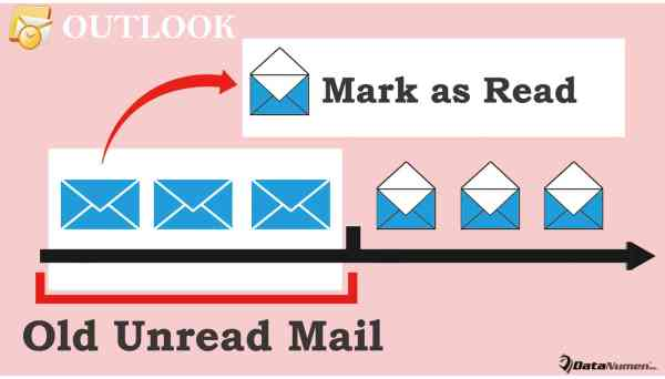 Auto Mark Unread Emails Older than Specific Days as Read in Outlook