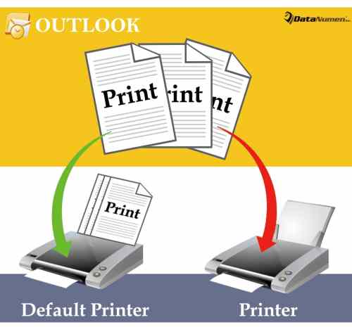 Auto Use a Specific Printer to Print Outlook Emails