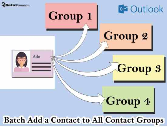 Batch Add a Contact to All Contact Groups in Your Outlook