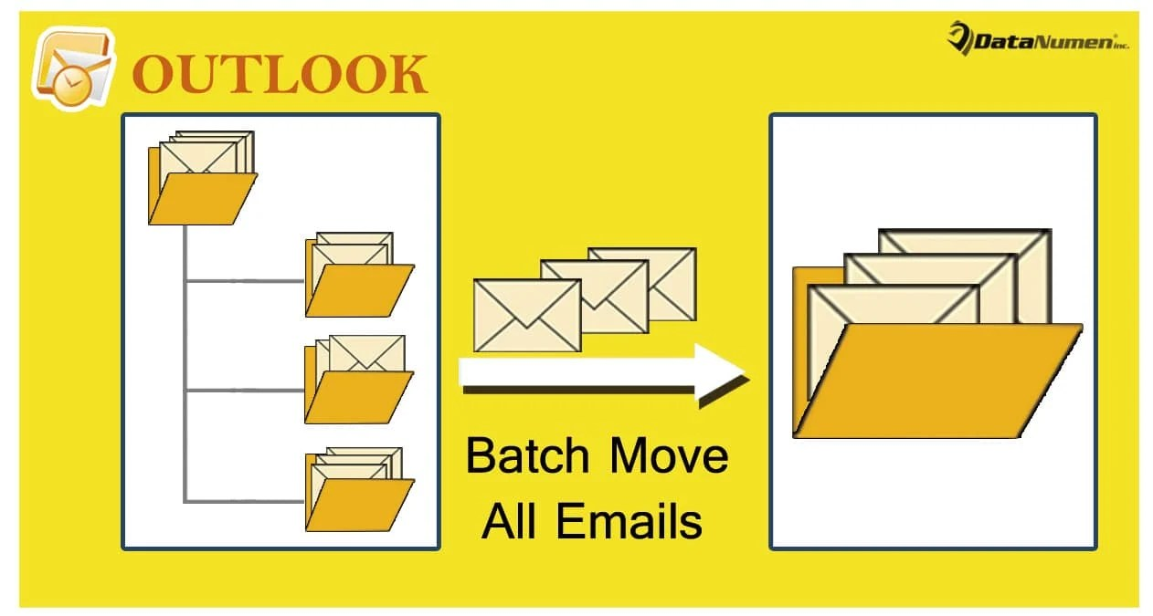 Batch Move Emails from All Subfolders of One Folder to Another Folder in Outlook