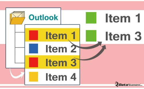 Batch Replace One Color Category with Another for All Outlook Items