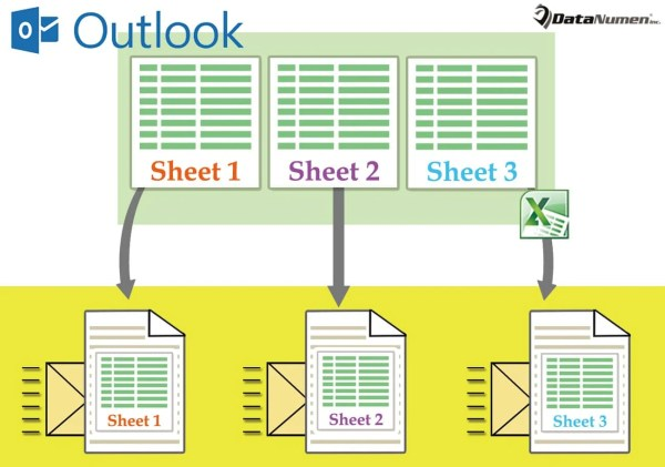 Batch Send All Worksheets in One Excel Workbook as Separate Outlook Emails