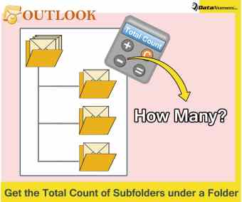 Quickly Get the Total Count of Subfolders under a Specific Folder in Outlook