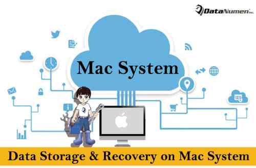 In-depth Insight into Data Storage & Recovery on Mac System