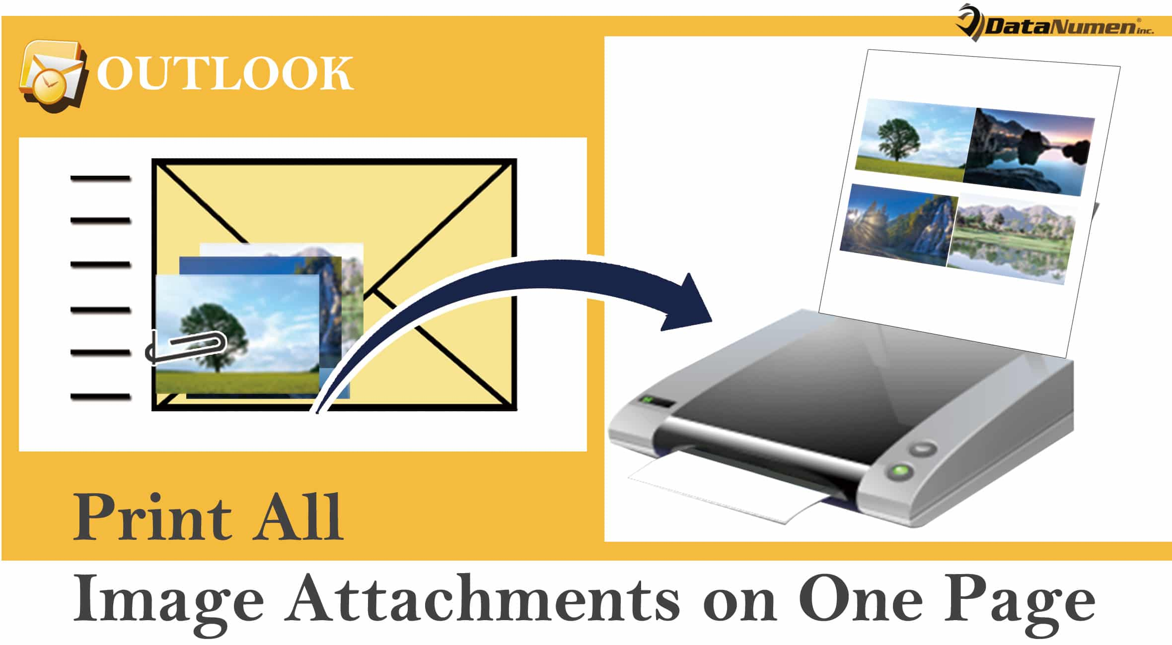 Quickly Print All Image Attachments of an Outlook Email on One Page Only