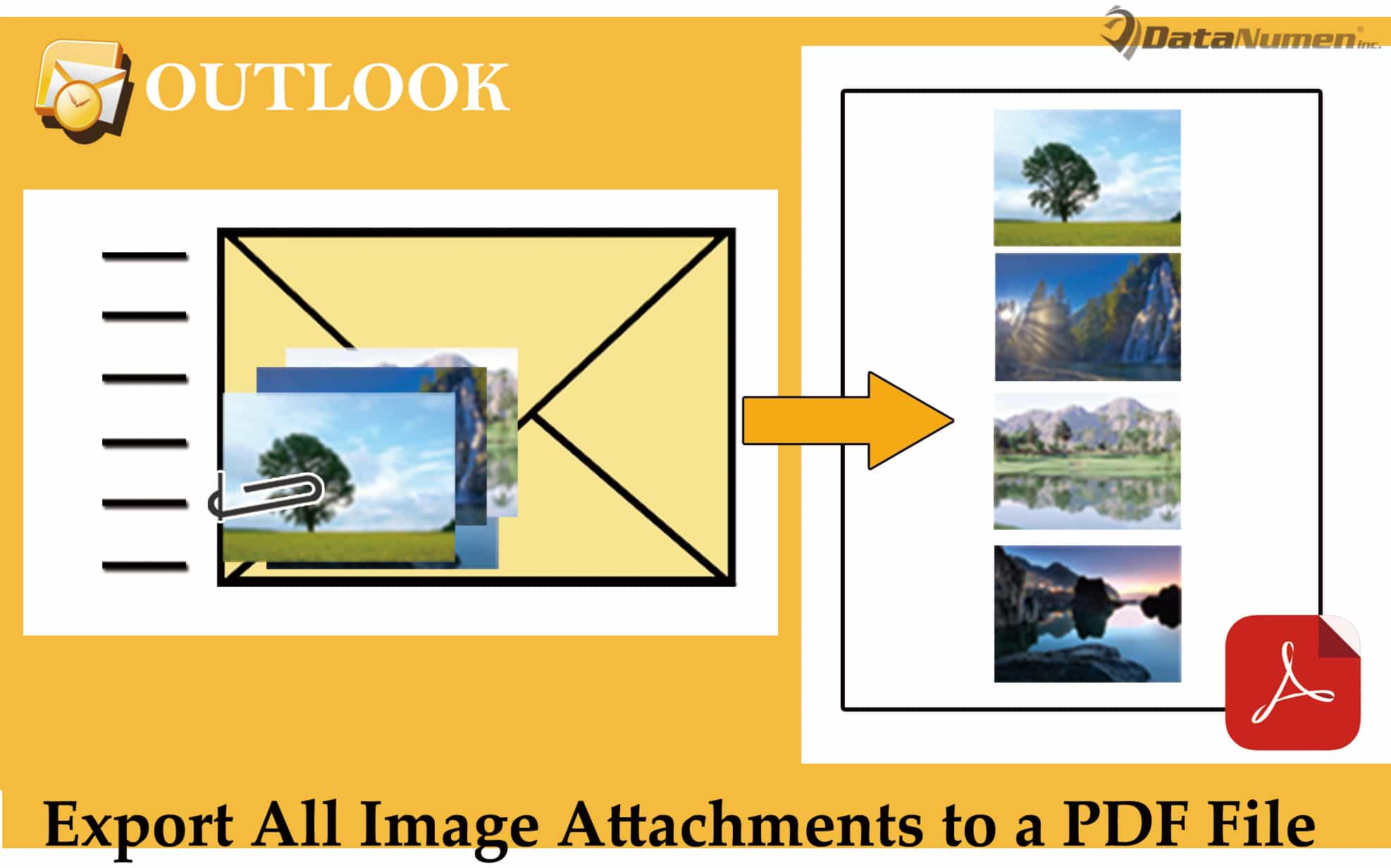 Quickly Export All Image Attachments of an Outlook Email to a PDF File