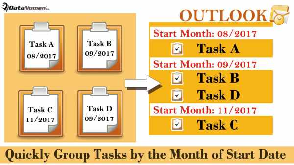 Quickly Group Tasks by the Month of Start Date in Your Outlook