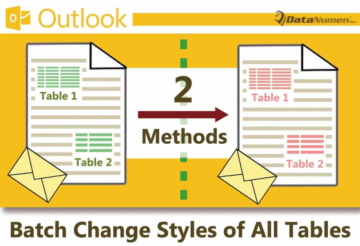 2 Methods to Batch Change the Styles of All Tables in an Outlook Email